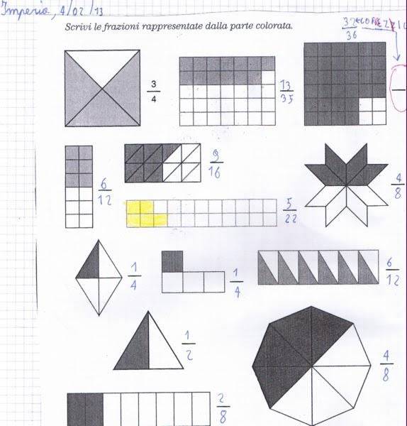 spesso didattica matematica scuola primaria: Frazioni e frazioni decimali  JB16