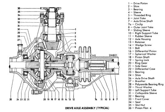 repair-manuals: Mercedes-Benz 1968-72 Split Housing