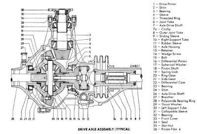 Mercedes-Benz 1968-72 Split Housing Auto Motive Repair Guides
