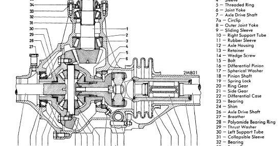 Mercedes-Benz 1968-72 Split Housing Auto Motive Repair Guides