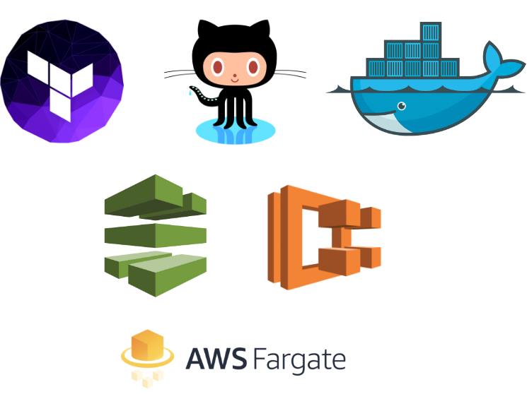 [Terraform + ECS + CodePipeline] Entregando Containers na AWS Fargate com CI/CD
