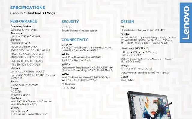 Thinkpad X1 Yoga Specs