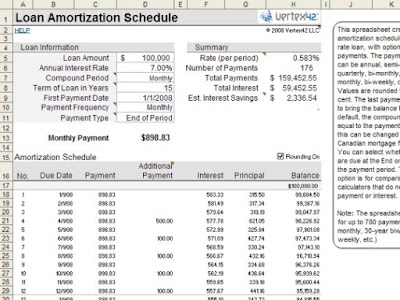 How To Create Mortgage Amortization Table In Excel How To Build A