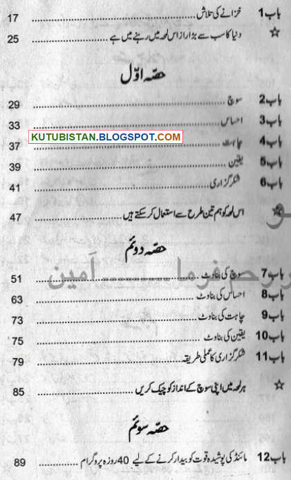 Index of Mind Magic Urdu Book