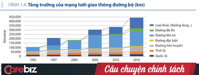Ngân hàng World Bank: Đúng là mặt trời vẫn đang tỏa nắng ở Việt Nam, nhưng...