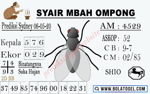 Prediksi Sydney 06 Mei 2020 - Syair Mbah Ompong Sidney