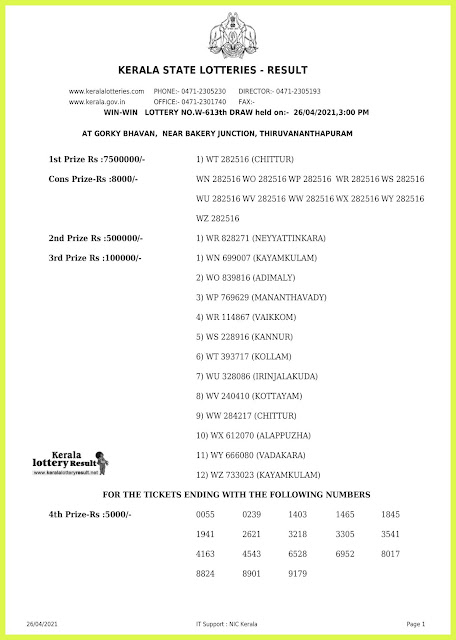 Off. Kerala Lottery Result 26.4.2021 Out,  Win Win W 613 Lottery Result