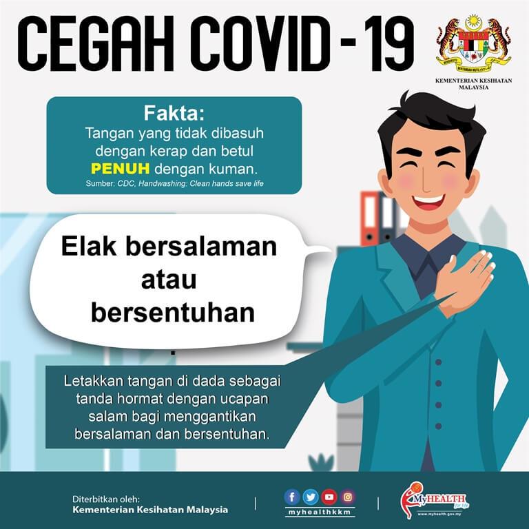 Cara Penyebaran Covid-19