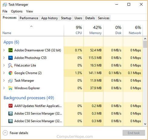 Tutup perangkat lunak yang tidak diperlukan dari Task Manager