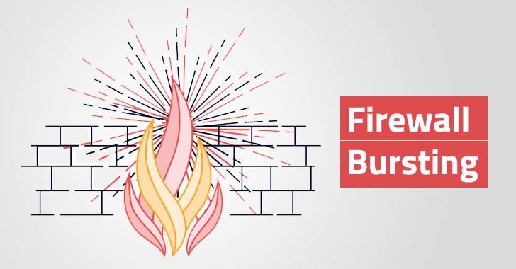 firewall-bursting