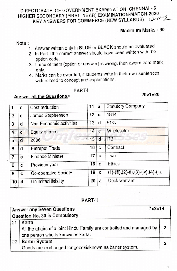 11th Commerce - Public Exam 2020 - Official Answer Key - English  Medium