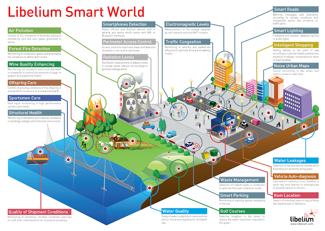 Ide Membangun Generasi 4G yang Kreatif dan Bermanfaat bagi Masyarakat