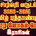 சார்வரி தமிழ் வருட புத்தாண்டு பலன்கள் 2020 – 2021
