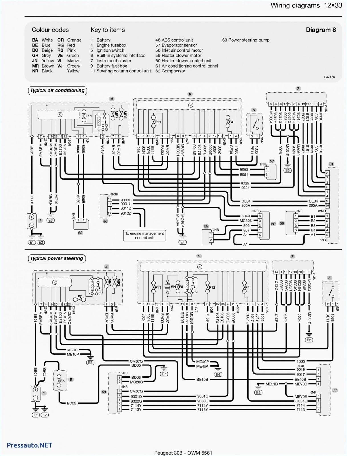 Engine Wiring Diagram Peugeot 8 Zet