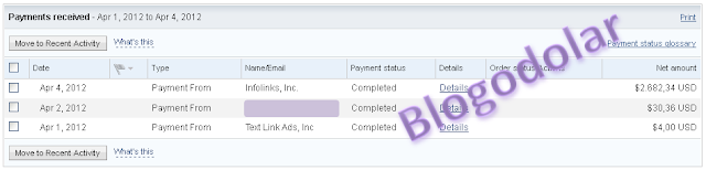 Payment Blogodolar.com