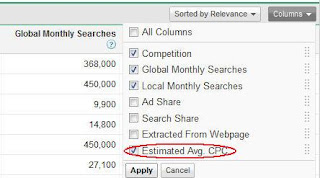 google-keyword-tool-cpc