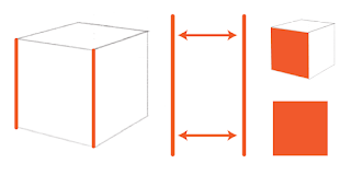 The vertical edges are parallel because of the square shapes of the box.