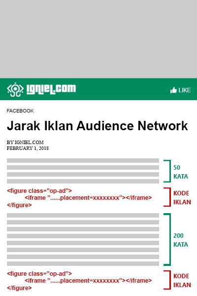 Tutorial Cara Pasang Iklan Audience Network