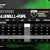 NBA 2K21 Kentavious Caldwell-Pope Updated Portrait by 扉间nb