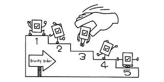 Priority Order, Step Wise