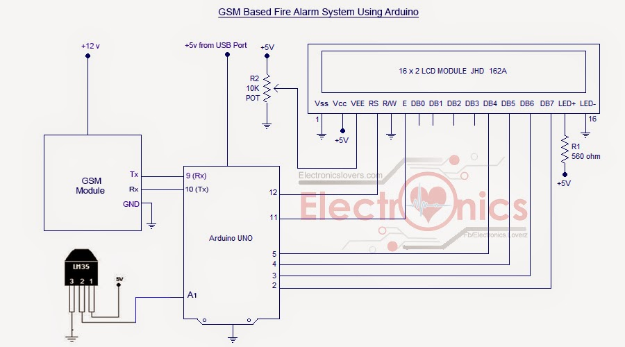 GSM Based Fire Protection System By Using Arduino - Electronics