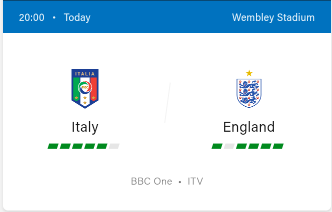 Italy vs England Football Preview and Predictions 2021