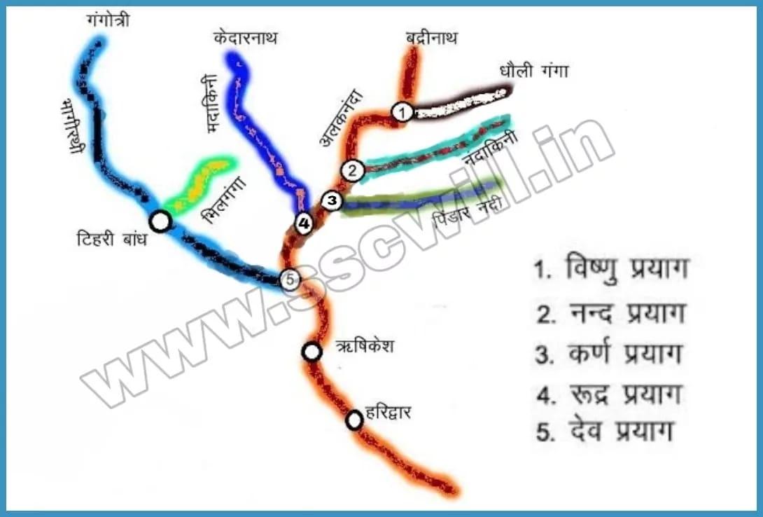 Ganga Ki Sahayak Nadiya