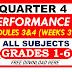 SECOND PERFORMANCE TASK GRADE 1-6 Q4
