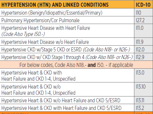 Icd 10 code for acute weight loss