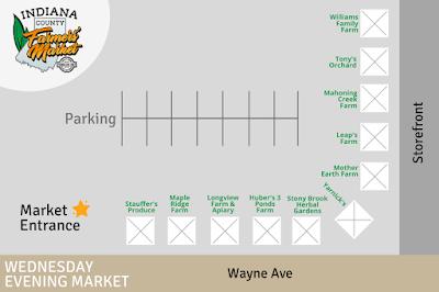 Wednesday Evening Market Vendor Map