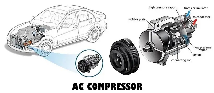 Auto ac repair