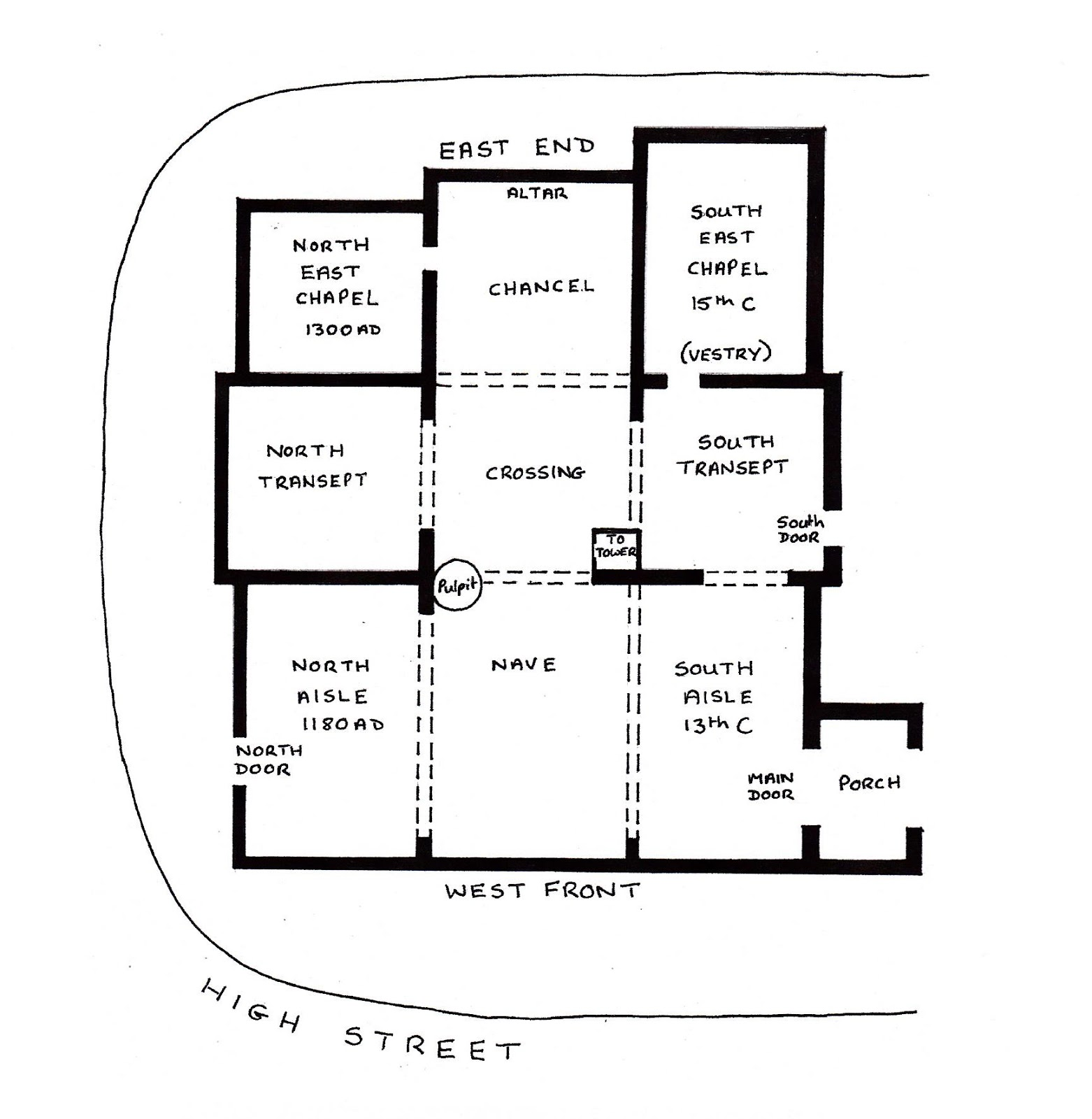 Diagram Parts Of A Church Blank Human Skull Arksey Village History Notes On The Parish