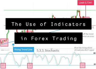 Is posible to trade egy bound forex