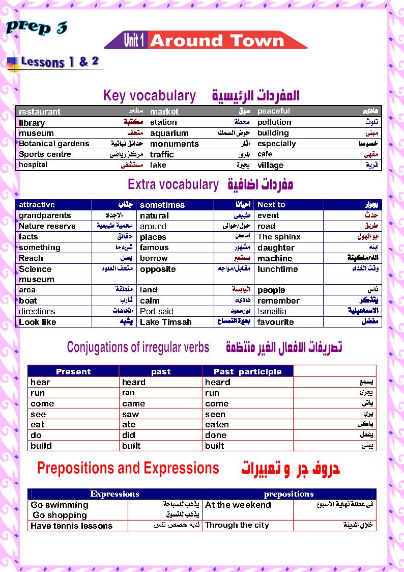 افضل مذكرة لغة الإنجليزية الصف الثالث الإعدادى الترم الأول 2022