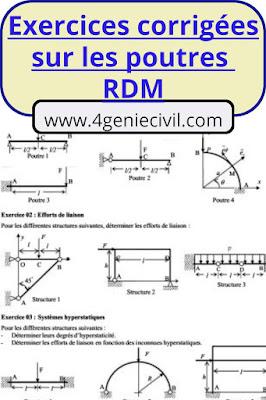 Exercice corrigée rdm pdf