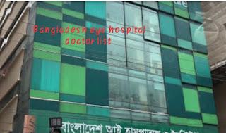 Eye specialist Doctor list in Bangladesh eye hospital (চক্ষু বিশেষজ্ঞ ডাক্তার ঢাকা)