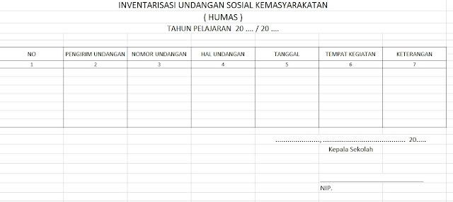 Buku Inventarisasi Undangan Sosial Kemasyarakatan/Humas