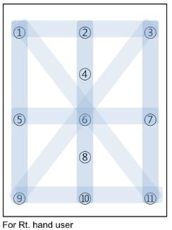 図:スマートフォン操作性テスト