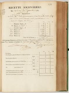 Copie numérique de la recette journalière du 20/09/1762 au théâtre de la Comédie-Française