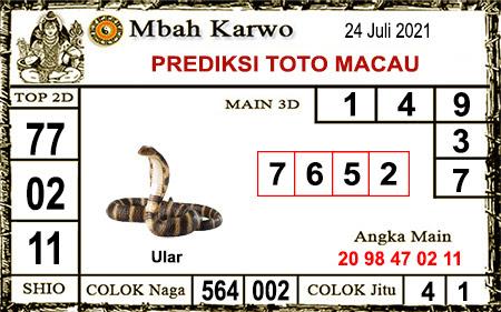Prediksi jitu Mbah Karwo Macau Sabtu 24 juli 2021