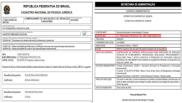 É GRAVE:Indícios apontam o uso de Instituto para aparelhamento político via fraude de concurso