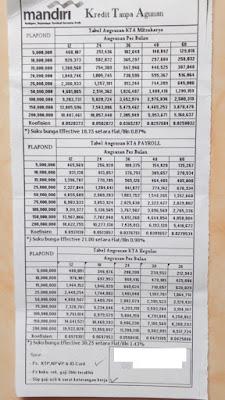 Brosur KTA Bank Mandiri