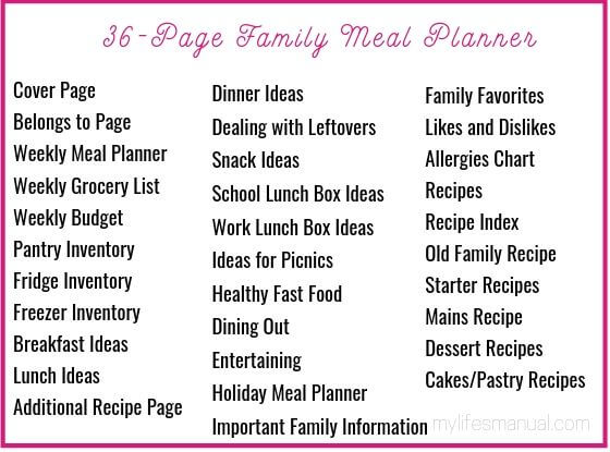 Meal Planning Printables list