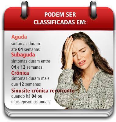 Gotinhas para Sinusite e Rinite de Jaraguá do Sul SC Tratamento também em São José SC, Florianópolis e região