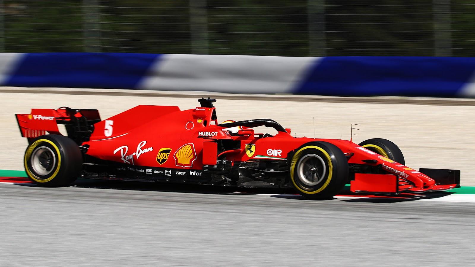 The world most expensive Ferrari 2021