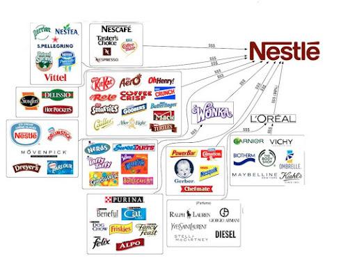 Nestle ethics corruption corporations fascism