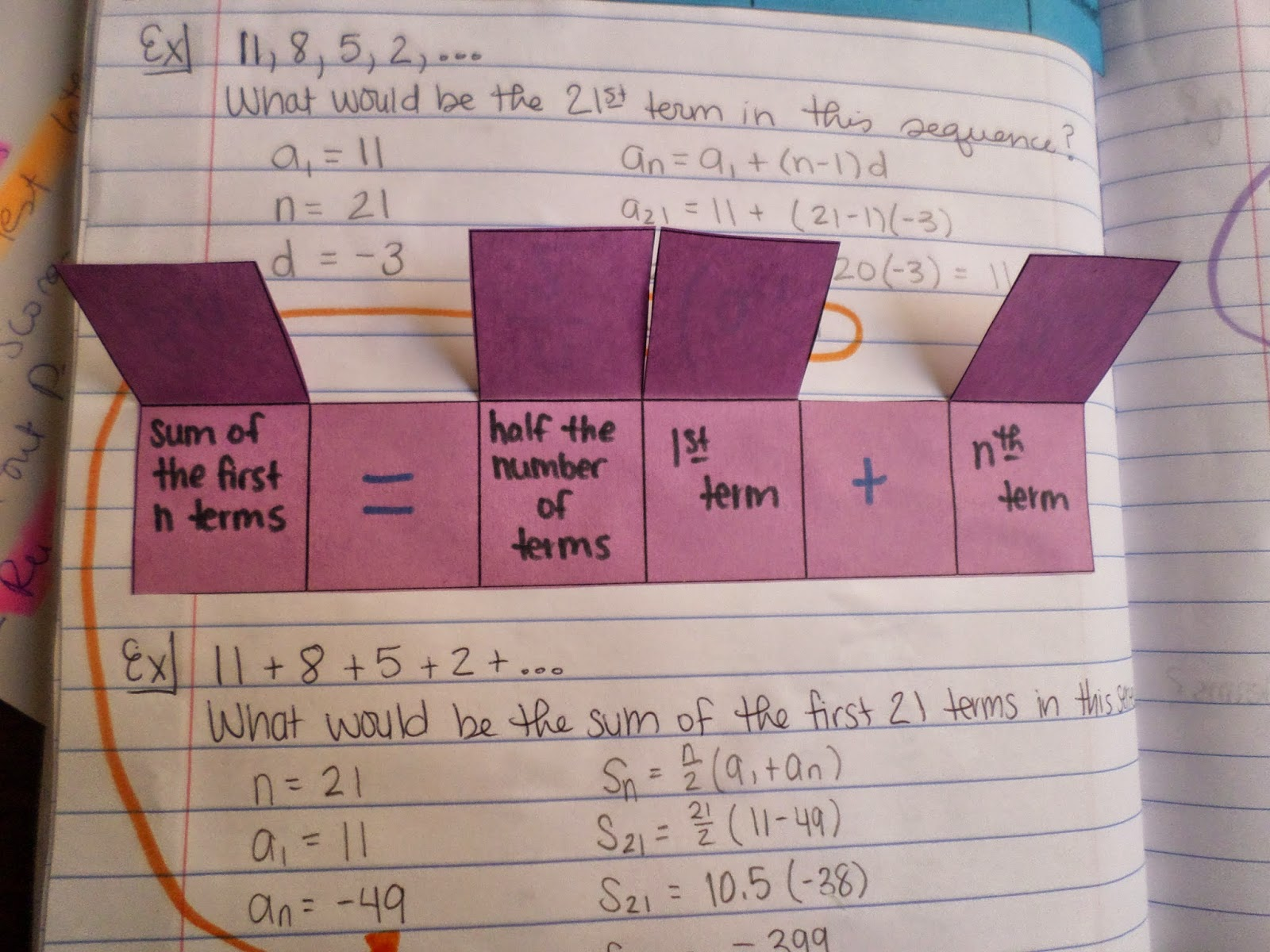 Math Love Sequences And Series Foldables Inb Pages