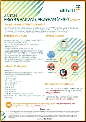 Loker Terbaru BUMN September 2019