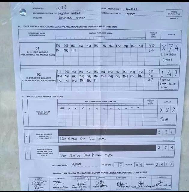 Situng KPU Disusupi C1 'Palsu', Suara Jokowi Di Medan Naik