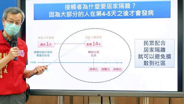 彰化疫情6/14新增3例 病毒先症狀後落實居家隔離